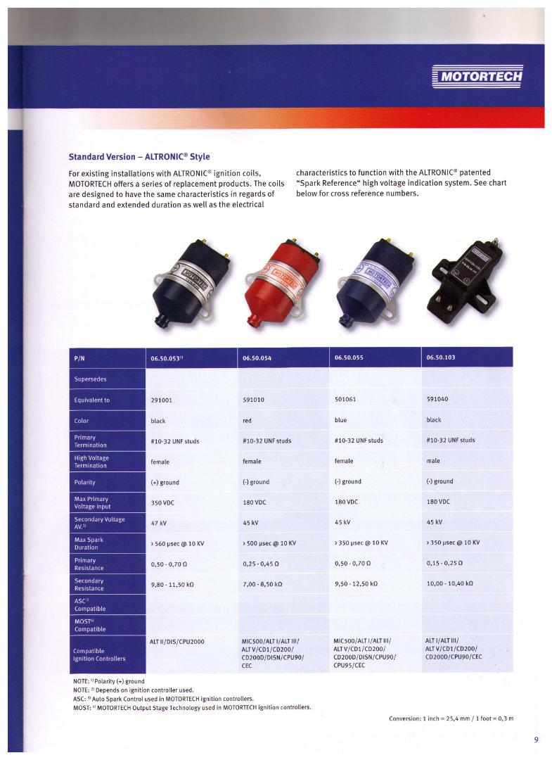 Unsheilded Ignition Coils - page 9 - For applications that do not require third-party approval, Downin's Inc offers a wide variety of unshielded ignition coils to meet your requirements.