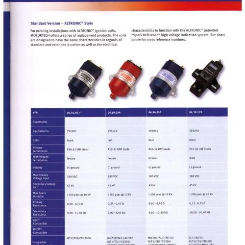 Unsheilded Ignition Coils - page 9